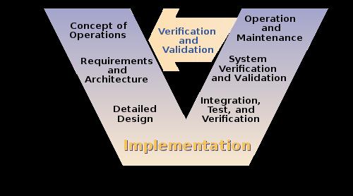 splunk case statement documentation