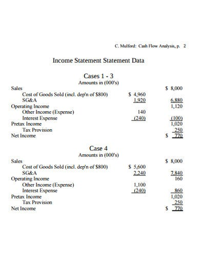 why is the statement of cash flows a useful document