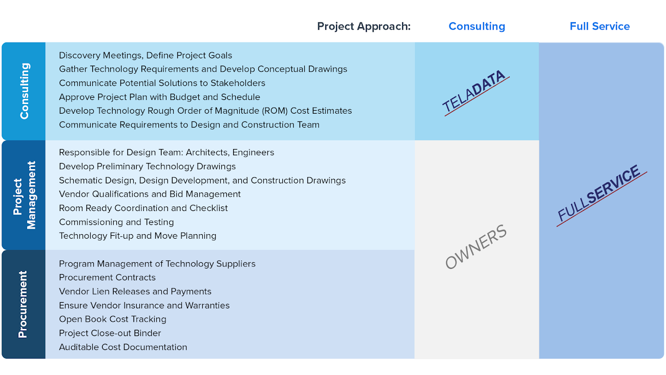 planning and budgeting cloud service documentation