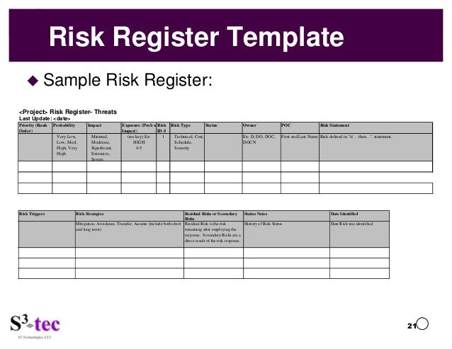risk management plan document template