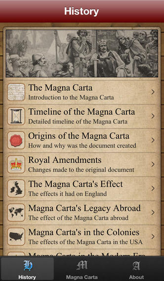 why is the magna carta an important historical document