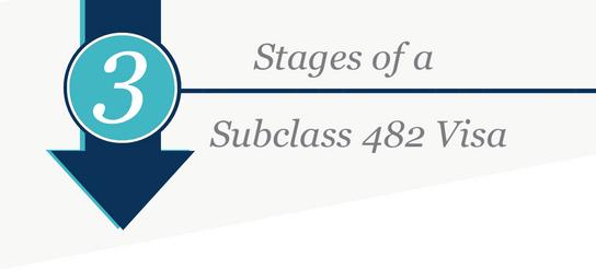 subclass 186 trt document checklist