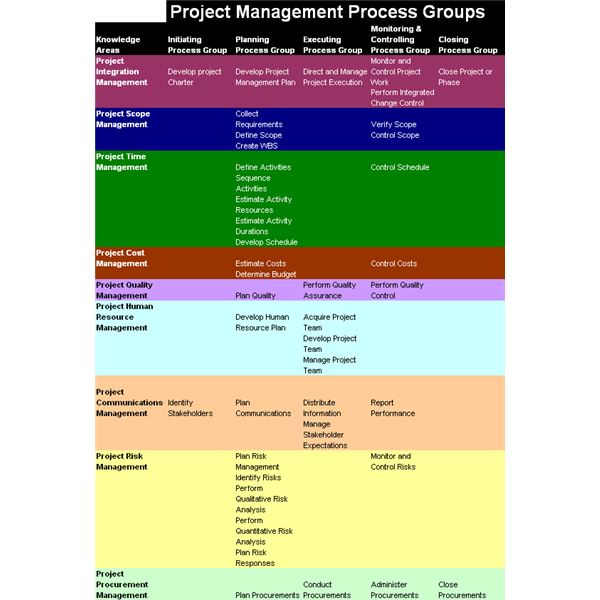 project initiation document vs project charter