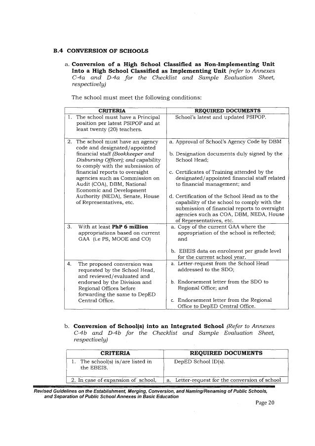 whole school evaluation guidelines and criteria document