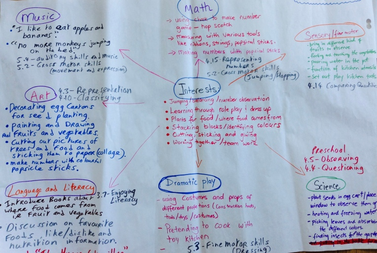 examples of planning document in childcare