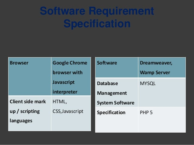 software requirement specification document for hotel management system