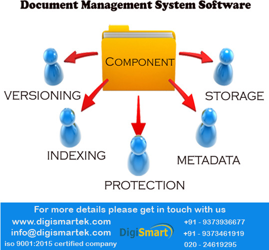 document scanning and management software