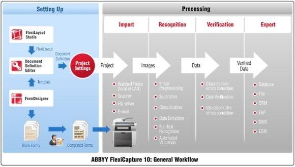 document imaging scanner job description