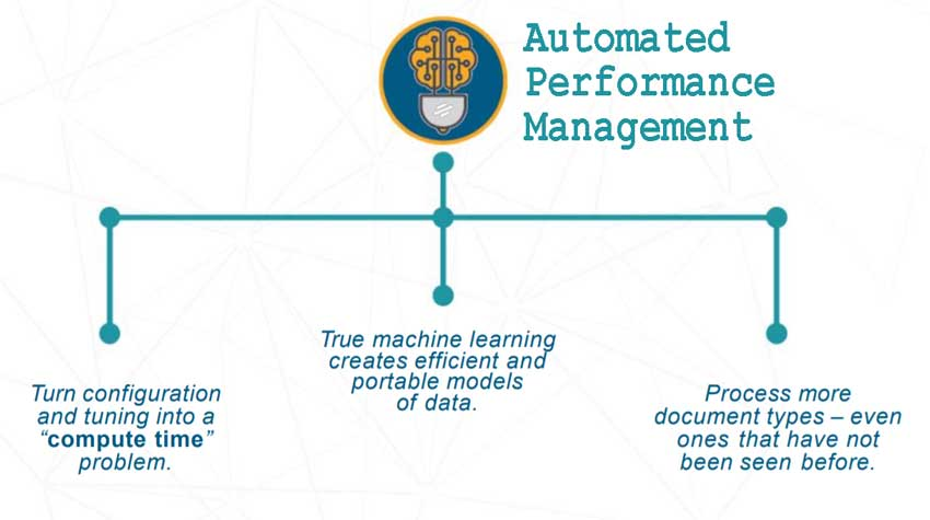 content management system vs document management system