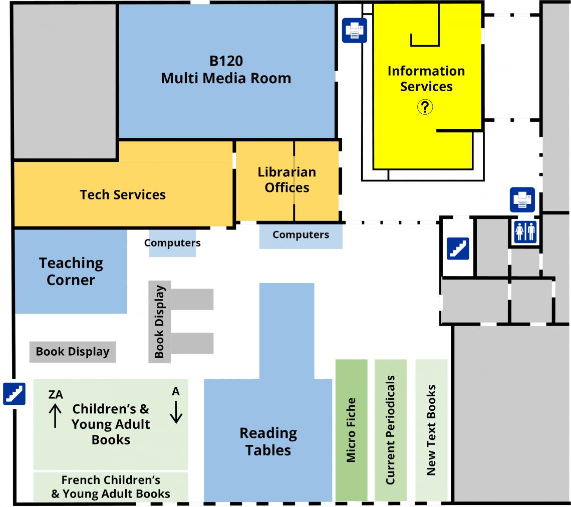 planning center online api documentation