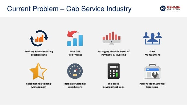 cab management system documentation