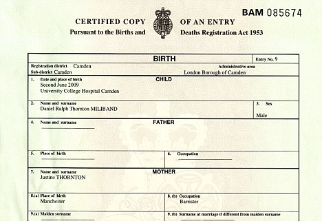 documentation id number on nsw birth certificate
