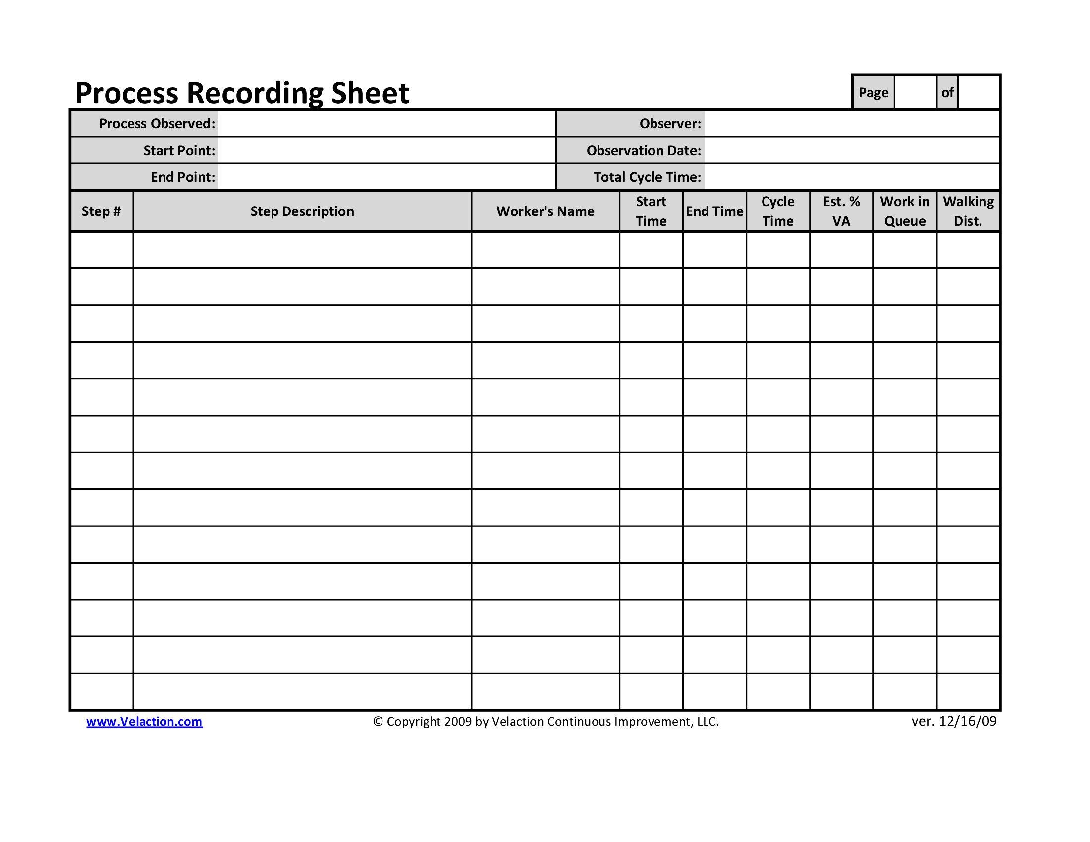 electronic document management policy template
