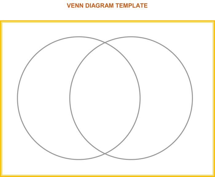 venn diagram template word document
