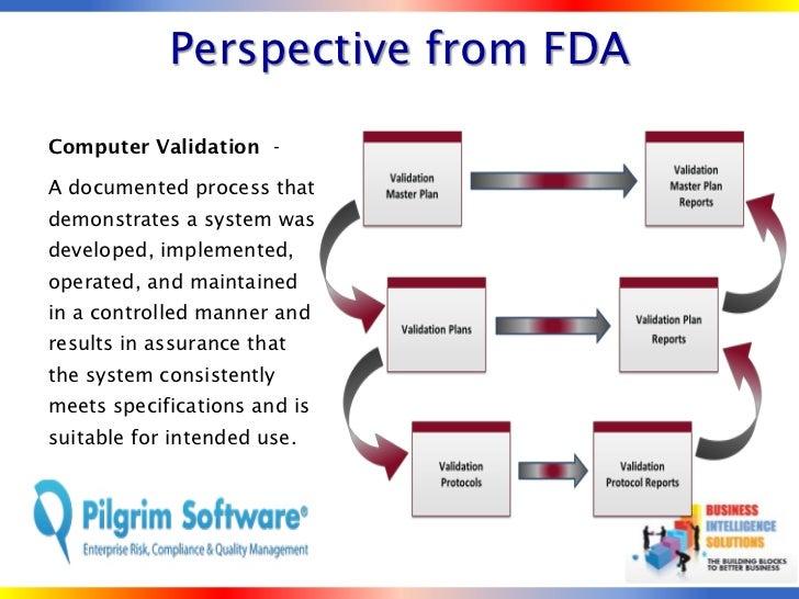 fda training documentation requirements