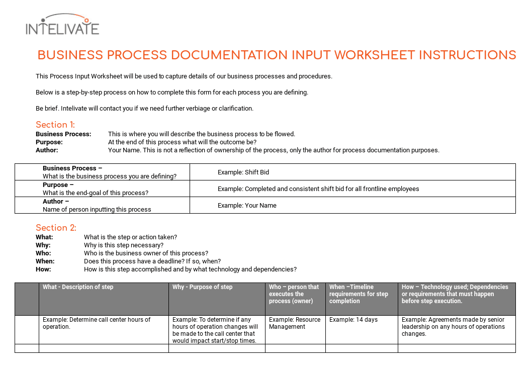 how to write a policy document template