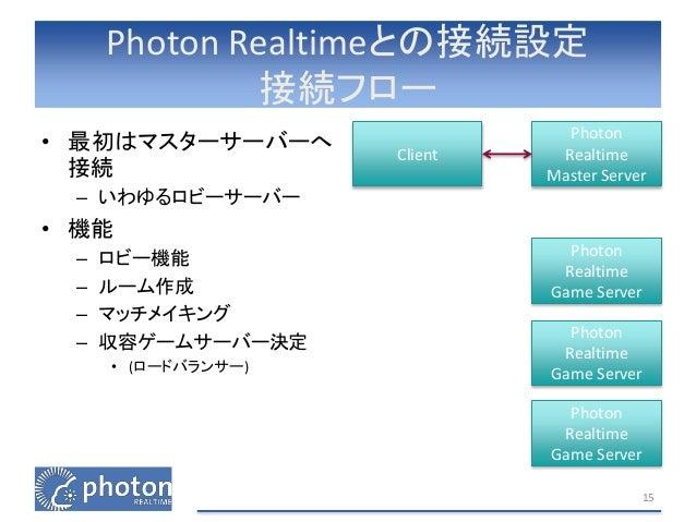photon unity networking documentation