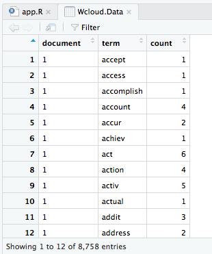 reddit that looks like a word document