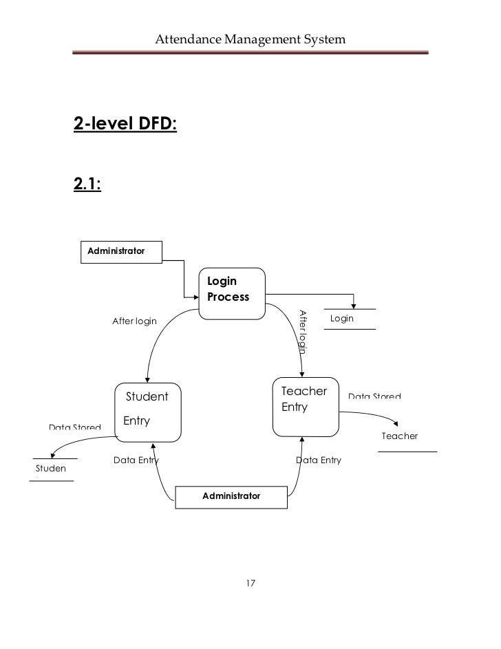 student attendance management system documentation