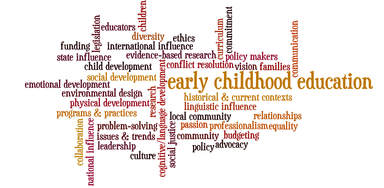 types of documentation in early childhood education